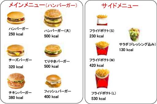 ダイエット 外食 注意点