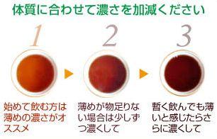 キャンデト茶 飲み方